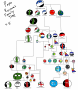 nations:kurwa_family_tree.png